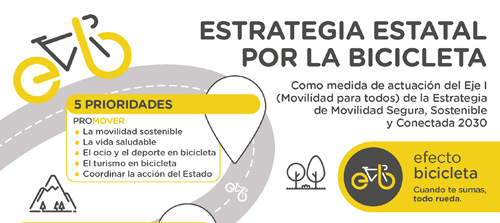 Cartel Estrategia Estatal por la bicecleta